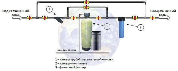 Фильтр очистки воды из скважины от извести